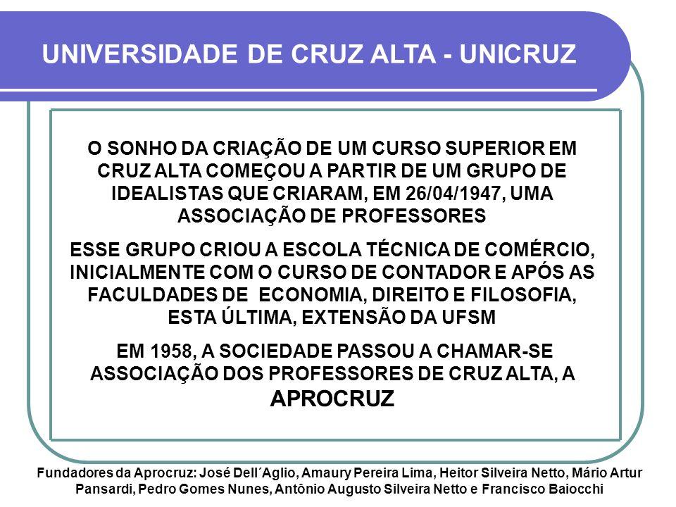 UNIVERSIDADE DE CRUZ ALTA - UNICRUZ