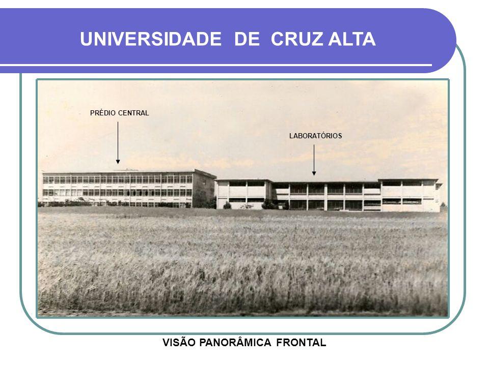 UNIVERSIDADE DE CRUZ ALTA VISÃO PANORÂMICA FRONTAL