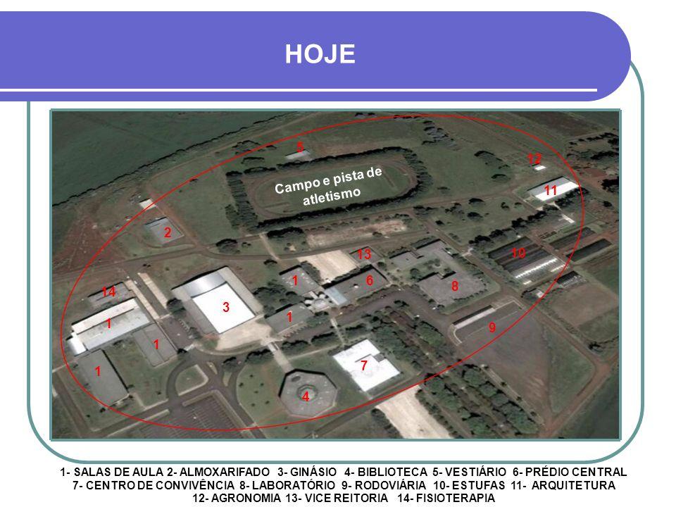 Campo e pista de atletismo
