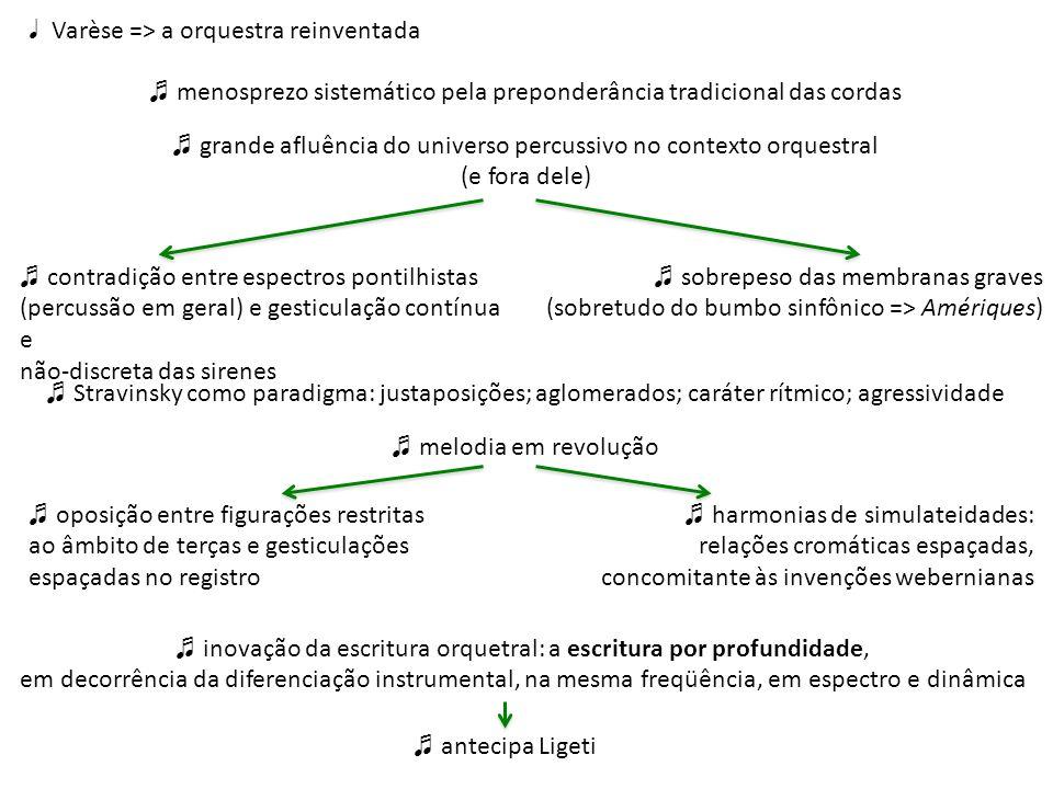 ♬ menosprezo sistemático pela preponderância tradicional das cordas