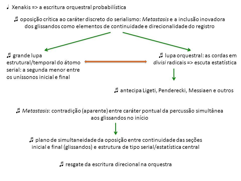 ♩ Xenakis => a escritura orquestral probabilística