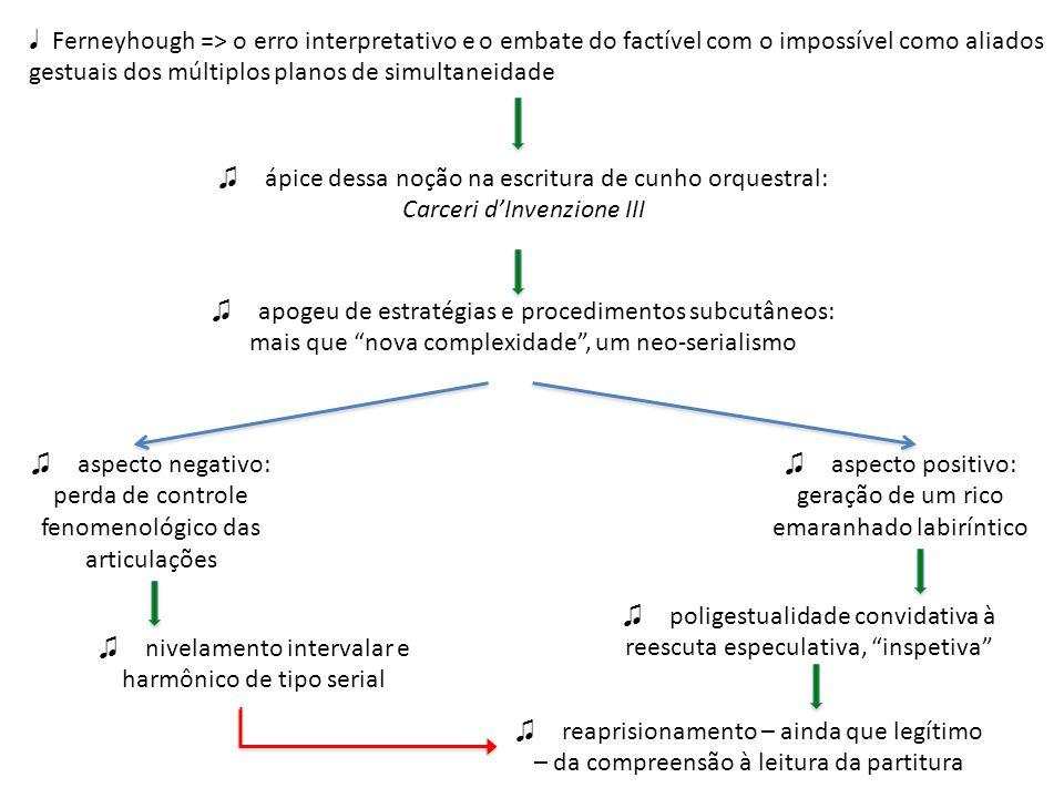 ♫ aspecto negativo: perda de controle fenomenológico das articulações