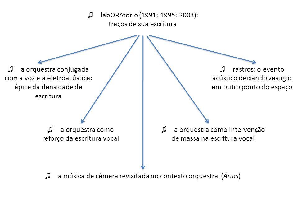 ♫ labORAtorio (1991; 1995; 2003): traços de sua escritura