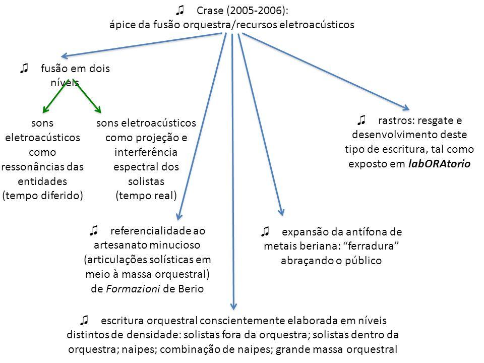 ♫ Crase (2005-2006): ápice da fusão orquestra/recursos eletroacústicos