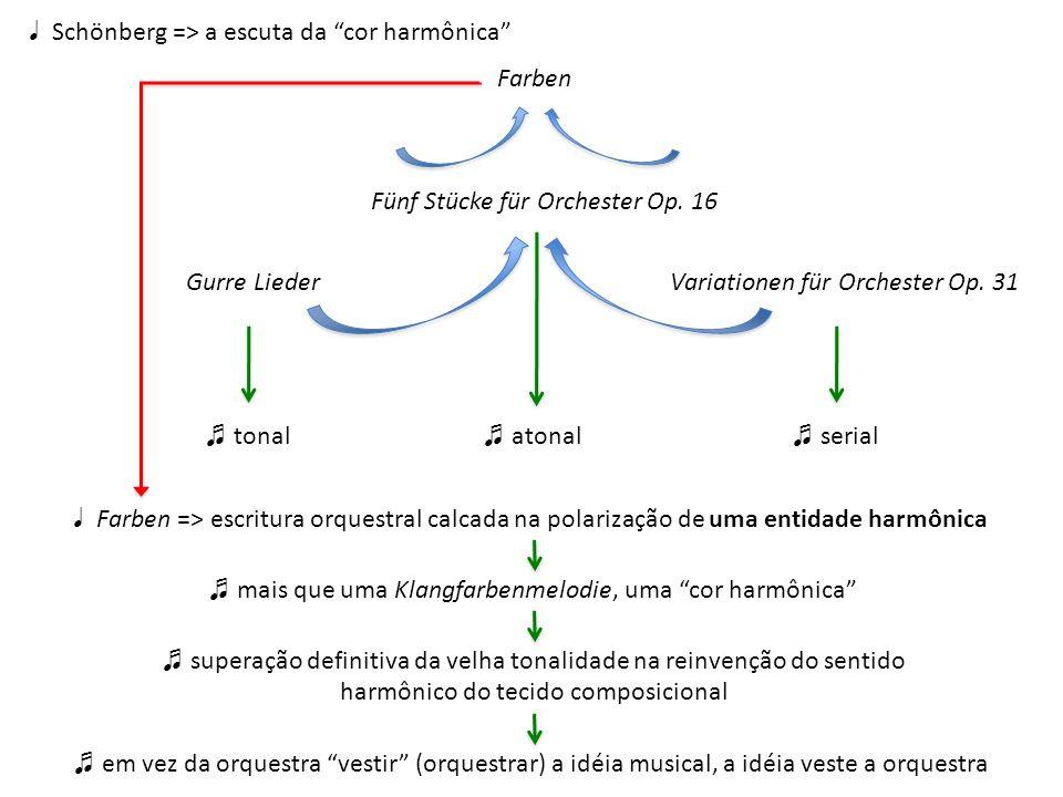 ♩ Schönberg => a escuta da cor harmônica