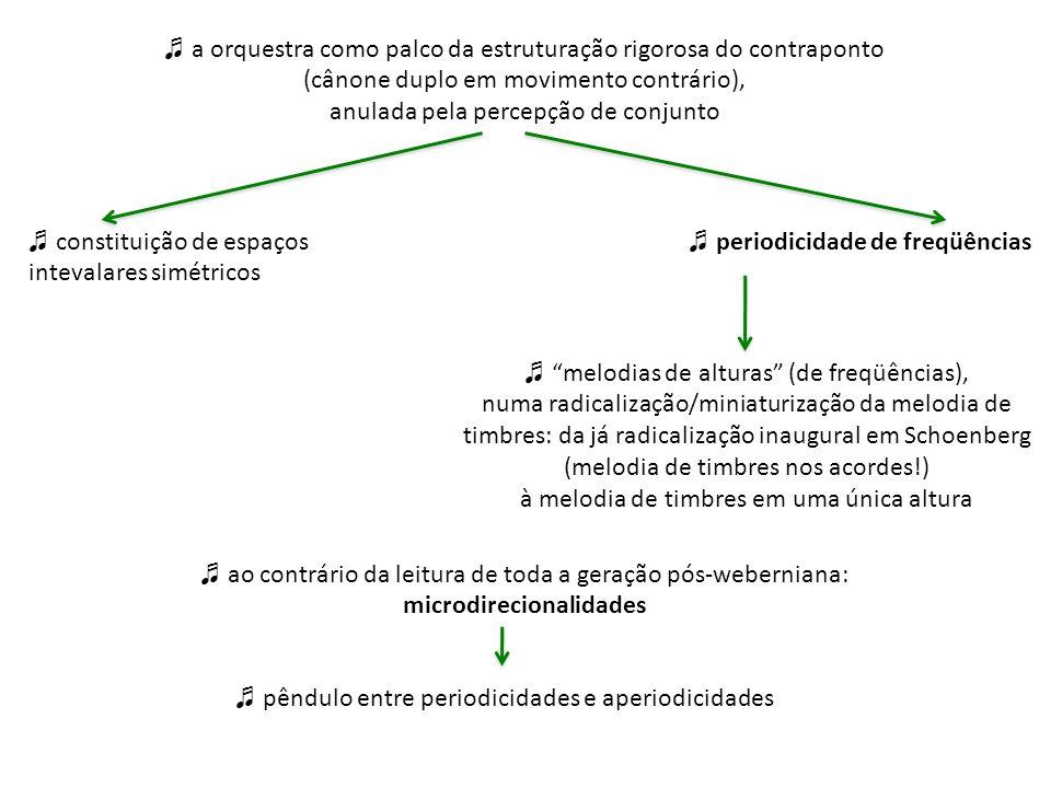 ♬ pêndulo entre periodicidades e aperiodicidades