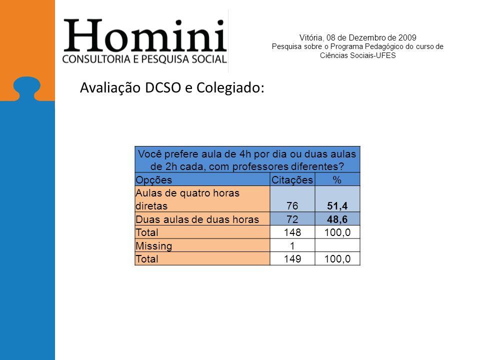 Avaliação DCSO e Colegiado: