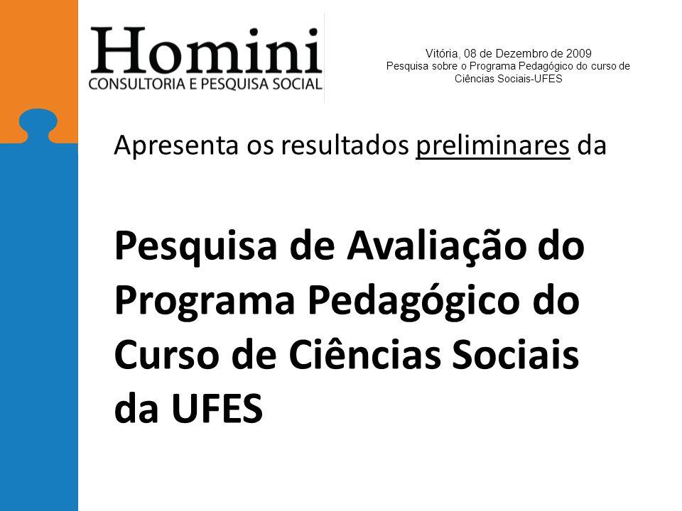 Vitória, 08 de Dezembro de 2009 Pesquisa sobre o Programa Pedagógico do curso de Ciências Sociais-UFES