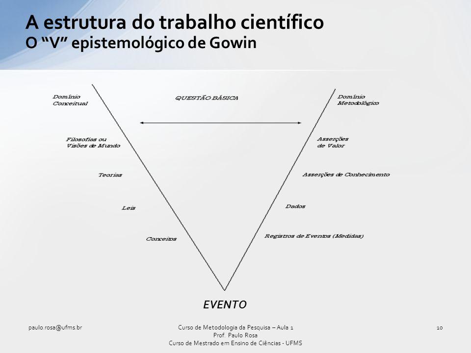 A estrutura do trabalho científico