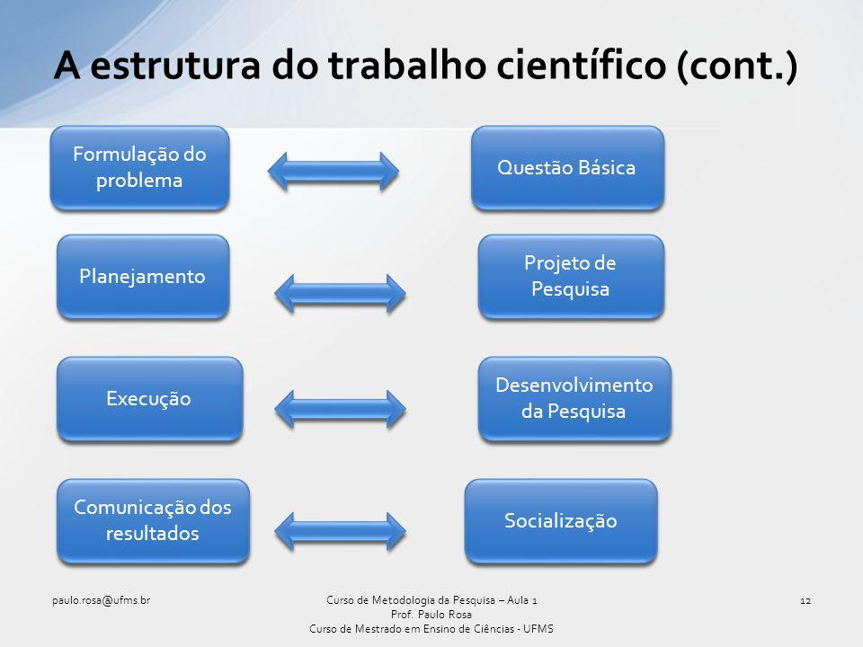 A estrutura do trabalho científico (cont.)