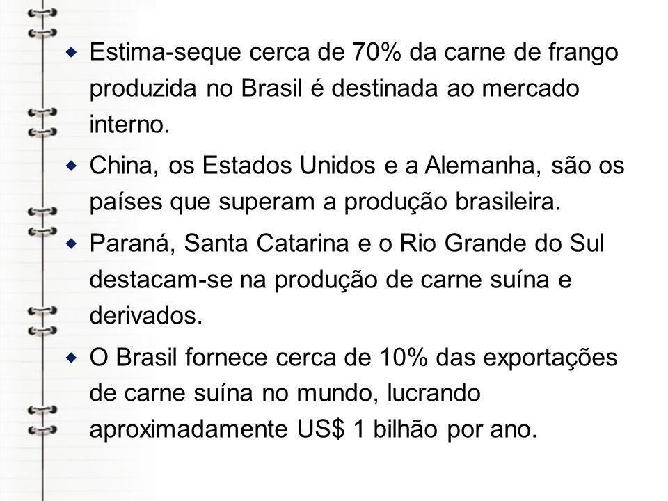 Estima-seque cerca de 70% da carne de frango produzida no Brasil é destinada ao mercado interno.