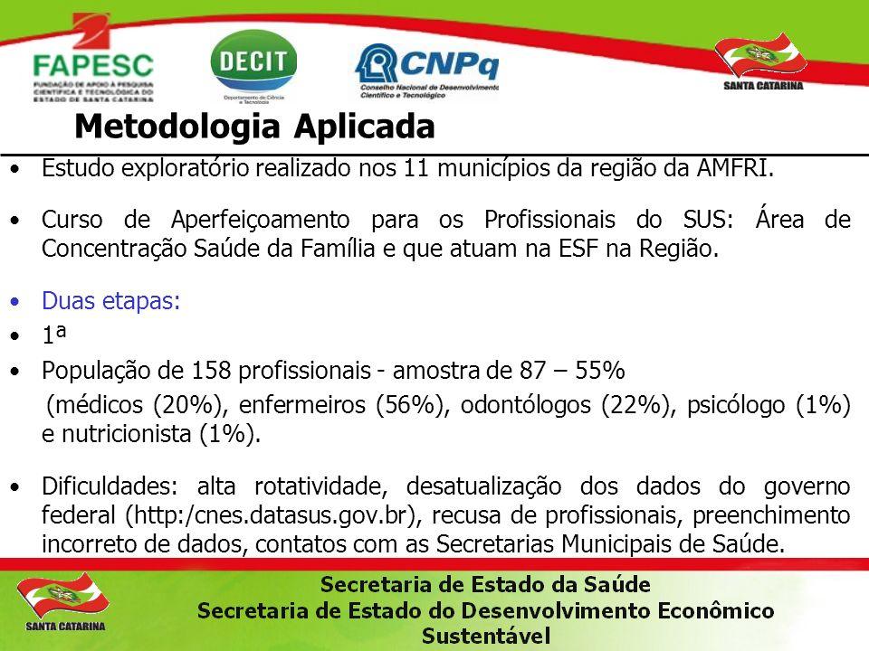 Estudo exploratório realizado nos 11 municípios da região da AMFRI.