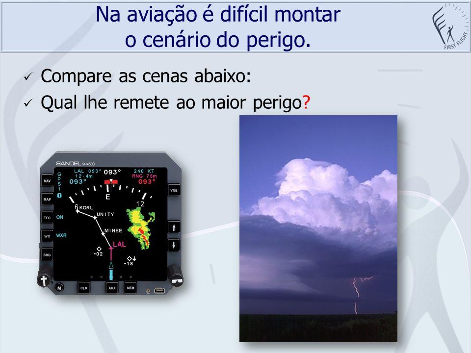 Na aviação é difícil montar o cenário do perigo.