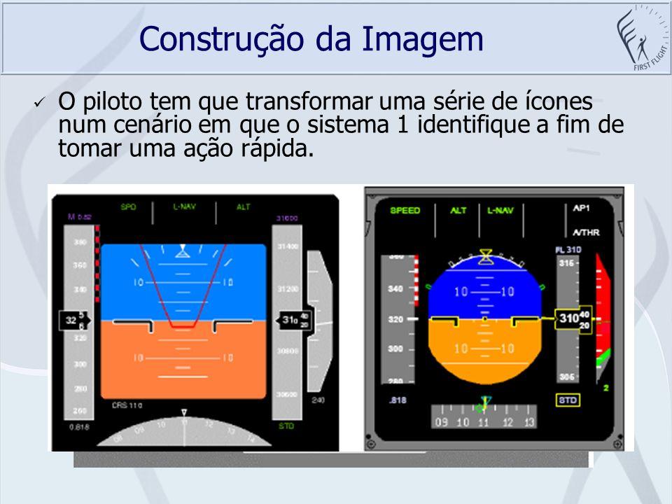 Construção da Imagem O piloto tem que transformar uma série de ícones num cenário em que o sistema 1 identifique a fim de tomar uma ação rápida.
