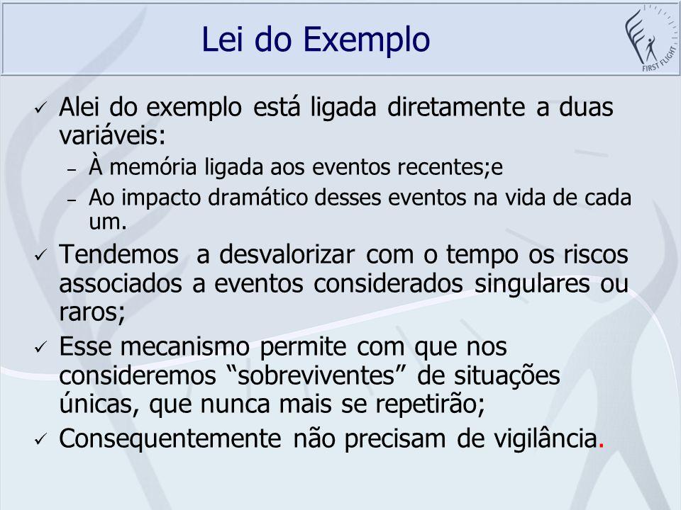 Lei do Exemplo Alei do exemplo está ligada diretamente a duas variáveis: À memória ligada aos eventos recentes;e.