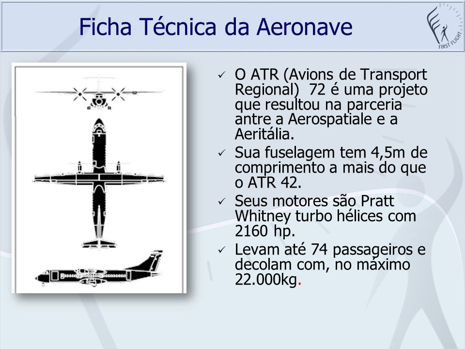 Ficha Técnica da Aeronave