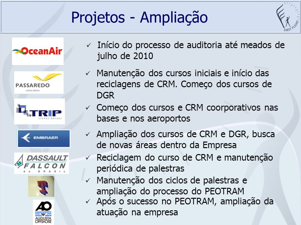 Projetos - Ampliação Início do processo de auditoria até meados de julho de 2010.