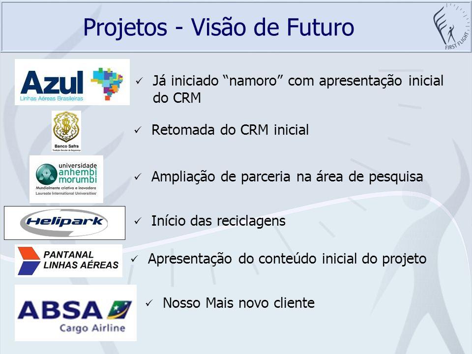 Projetos - Visão de Futuro