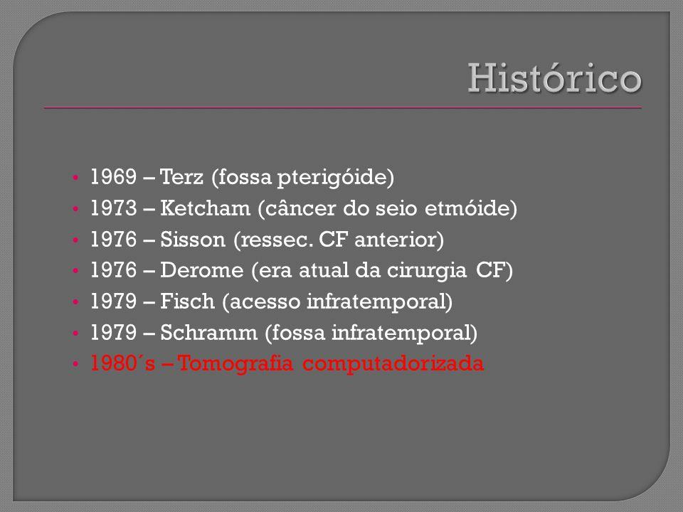Histórico 1969 – Terz (fossa pterigóide)
