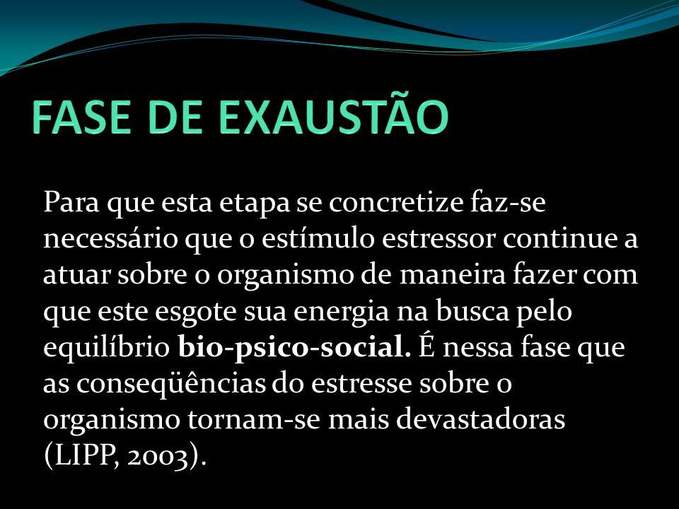 FASE DE EXAUSTÃO
