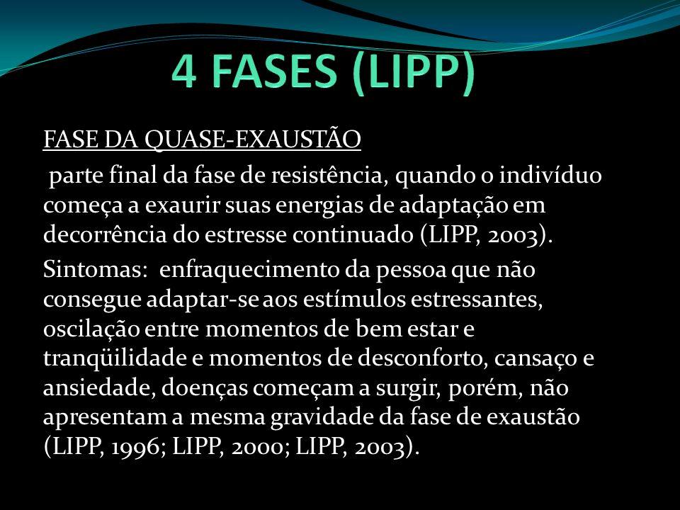 4 FASES (LIPP) FASE DA QUASE-EXAUSTÃO