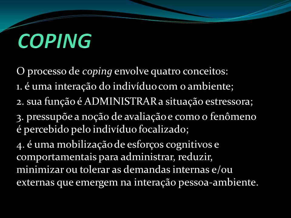 COPING O processo de coping envolve quatro conceitos: