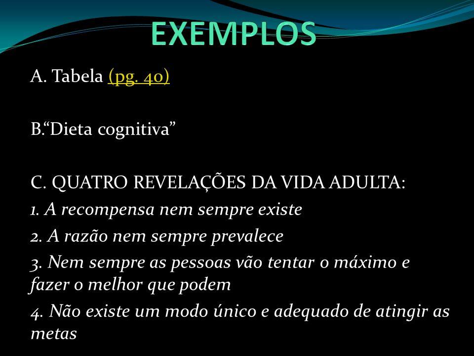 EXEMPLOS A. Tabela (pg. 40) B. Dieta cognitiva