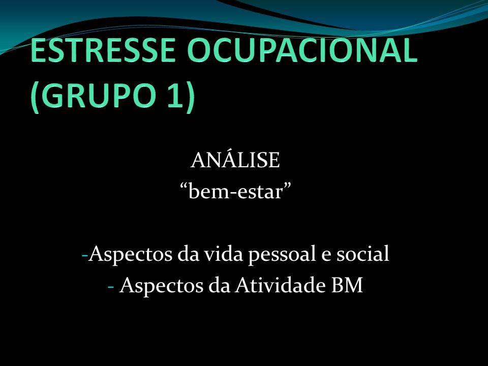 ESTRESSE OCUPACIONAL (GRUPO 1)