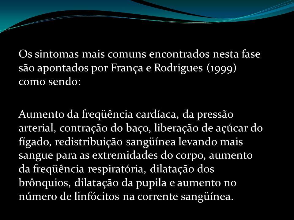 Os sintomas mais comuns encontrados nesta fase são apontados por França e Rodrigues (1999) como sendo: