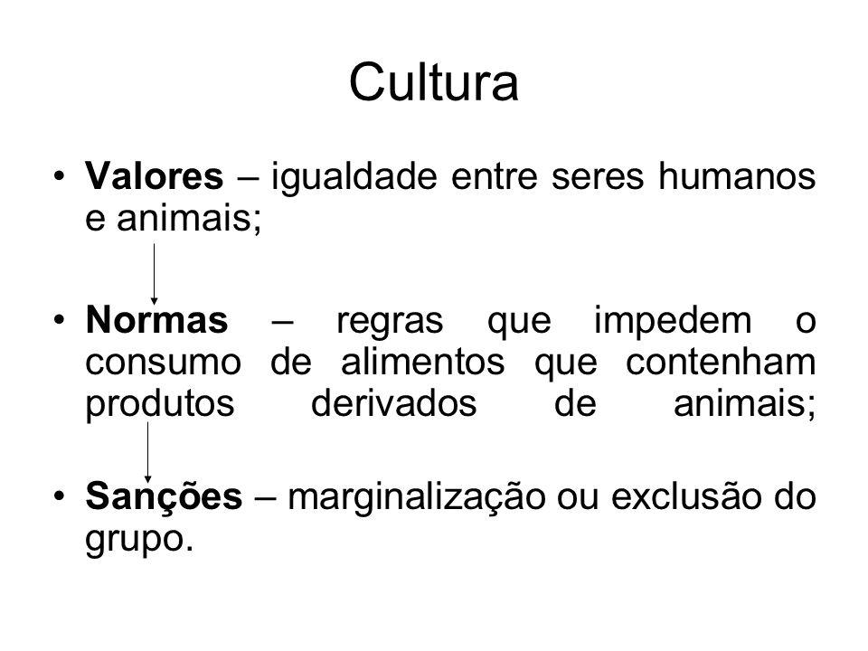 Cultura Valores – igualdade entre seres humanos e animais;