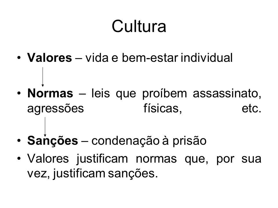 Cultura Valores – vida e bem-estar individual