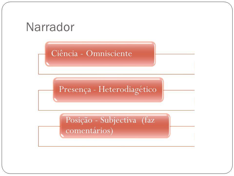 Narrador Ciência - Omnisciente Presença - Heterodiagético
