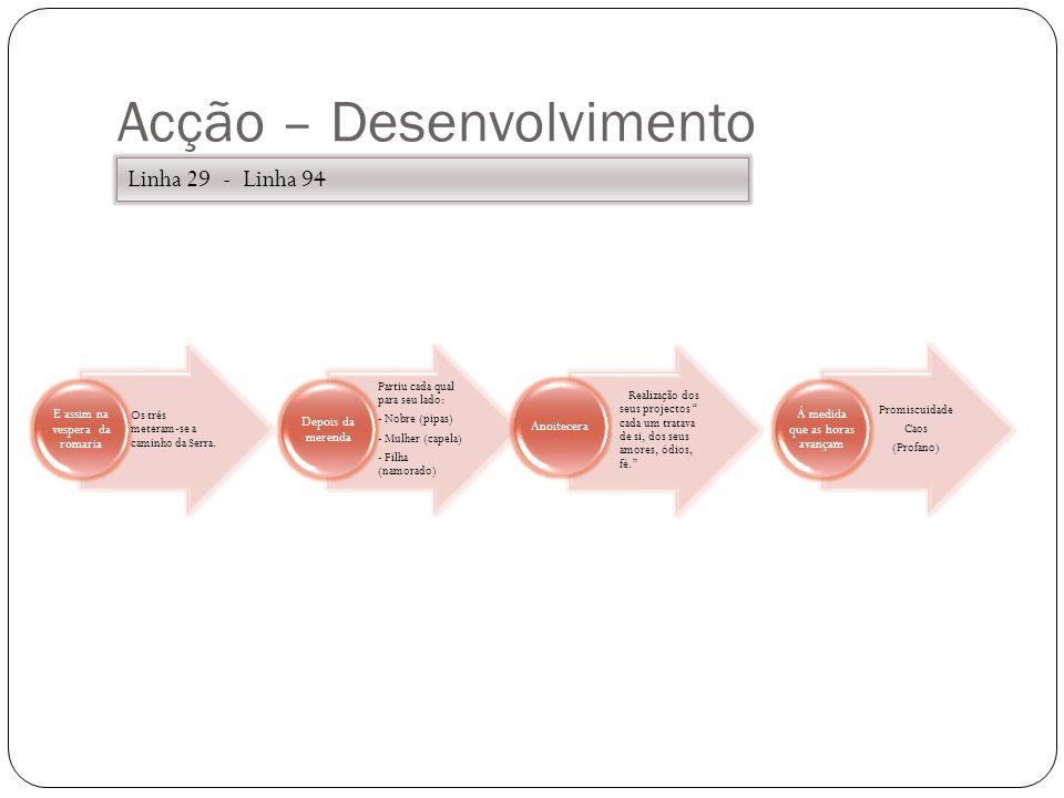 Acção – Desenvolvimento