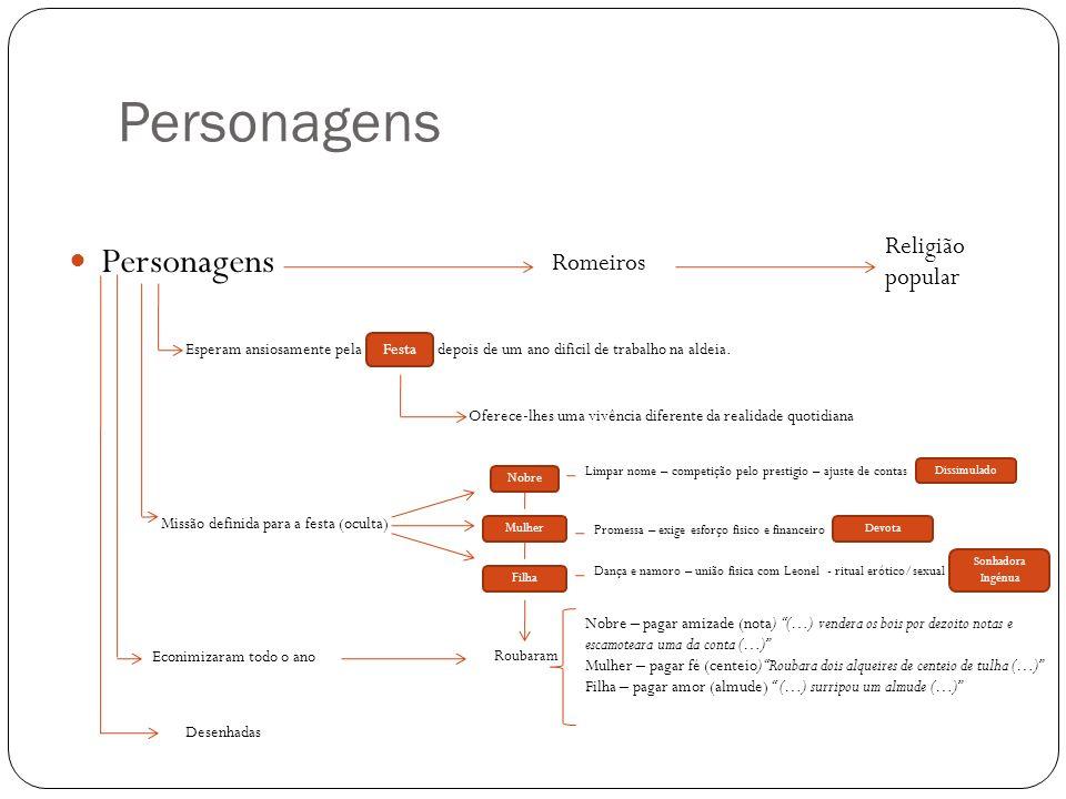 Personagens Personagens Religião popular Romeiros