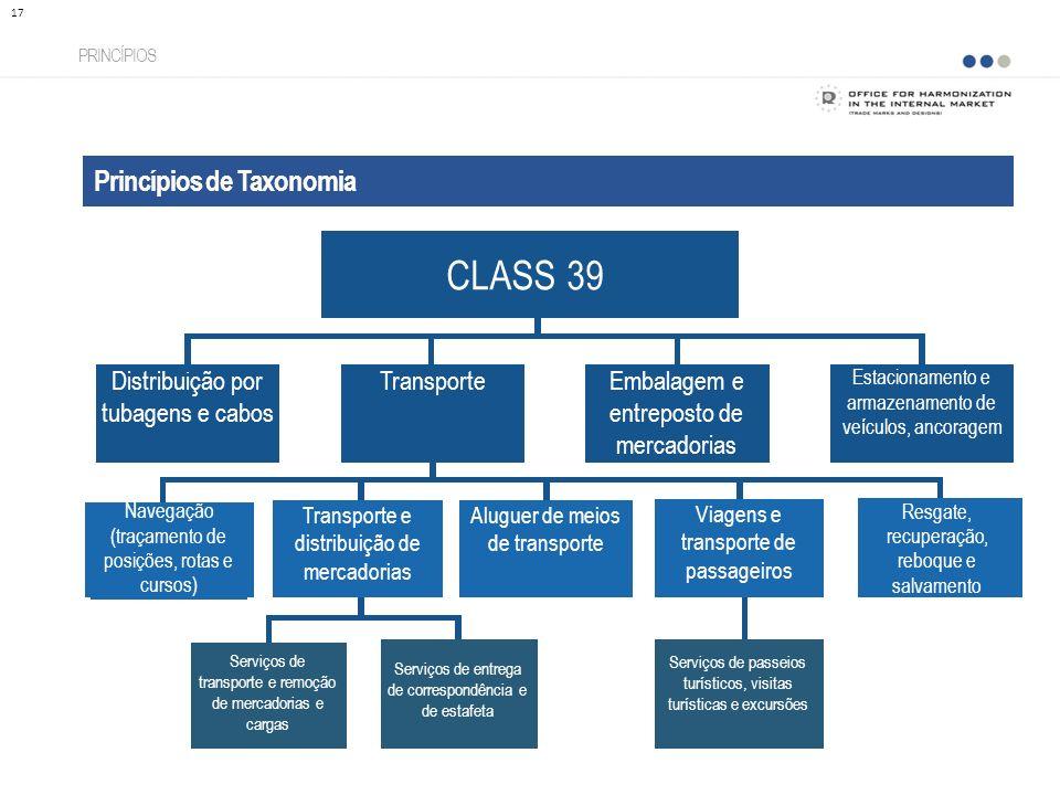 CLASS 39 Princípios de Taxonomia Distribuição por tubagens e cabos