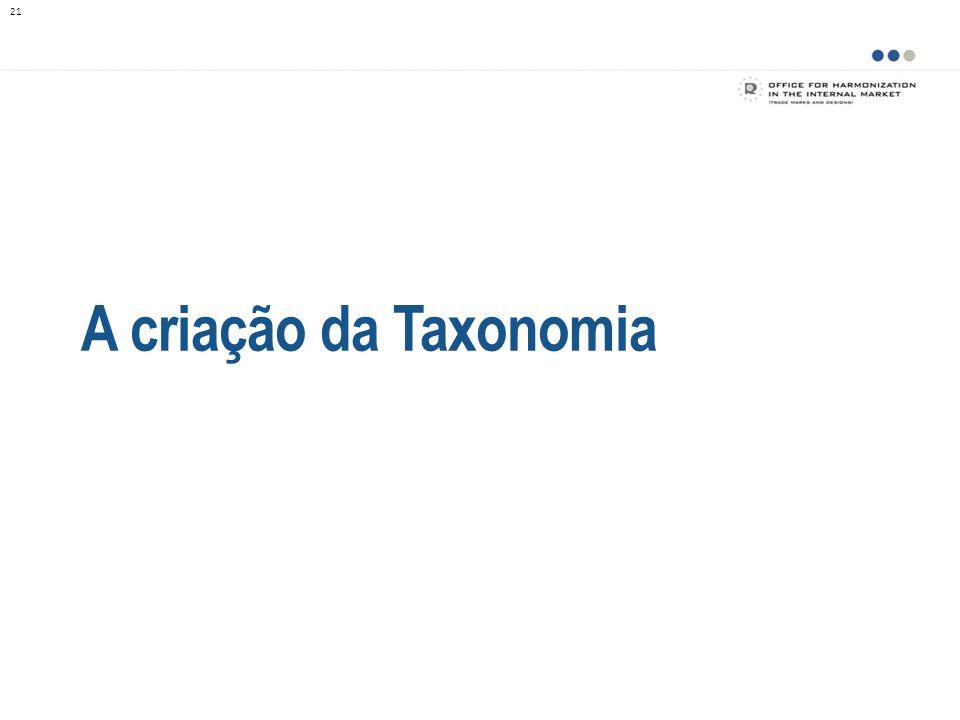 A criação da Taxonomia O processo de criação deste novo sistema levou três anos.