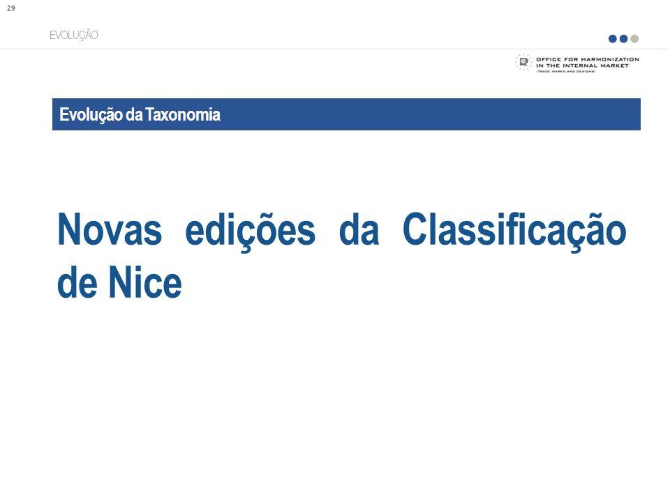 Novas edições da Classificação de Nice