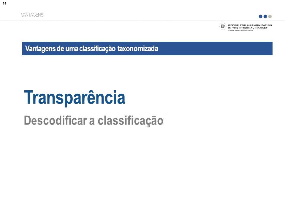 Transparência Descodificar a classificação