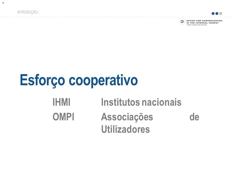 Esforço cooperativo IHMI Institutos nacionais OMPI