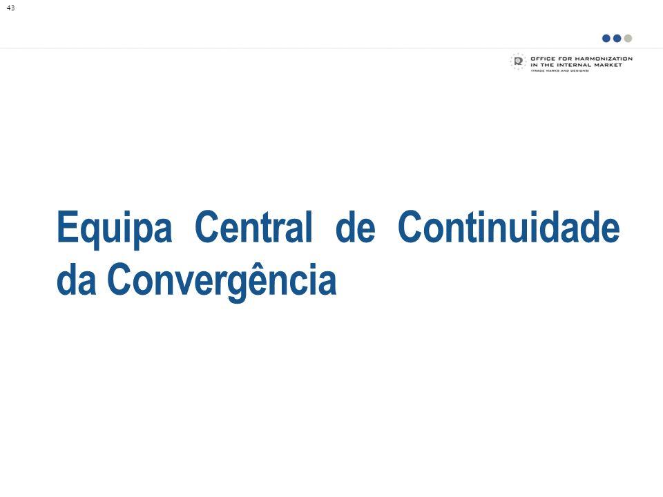 Equipa Central de Continuidade da Convergência
