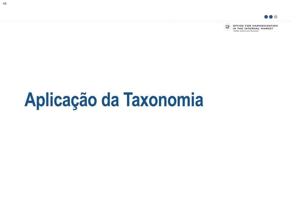 Aplicação da Taxonomia