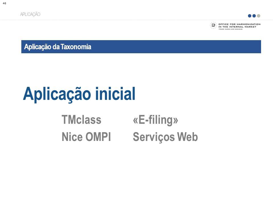 Aplicação inicial TMclass «E-filing» Nice OMPI Serviços Web