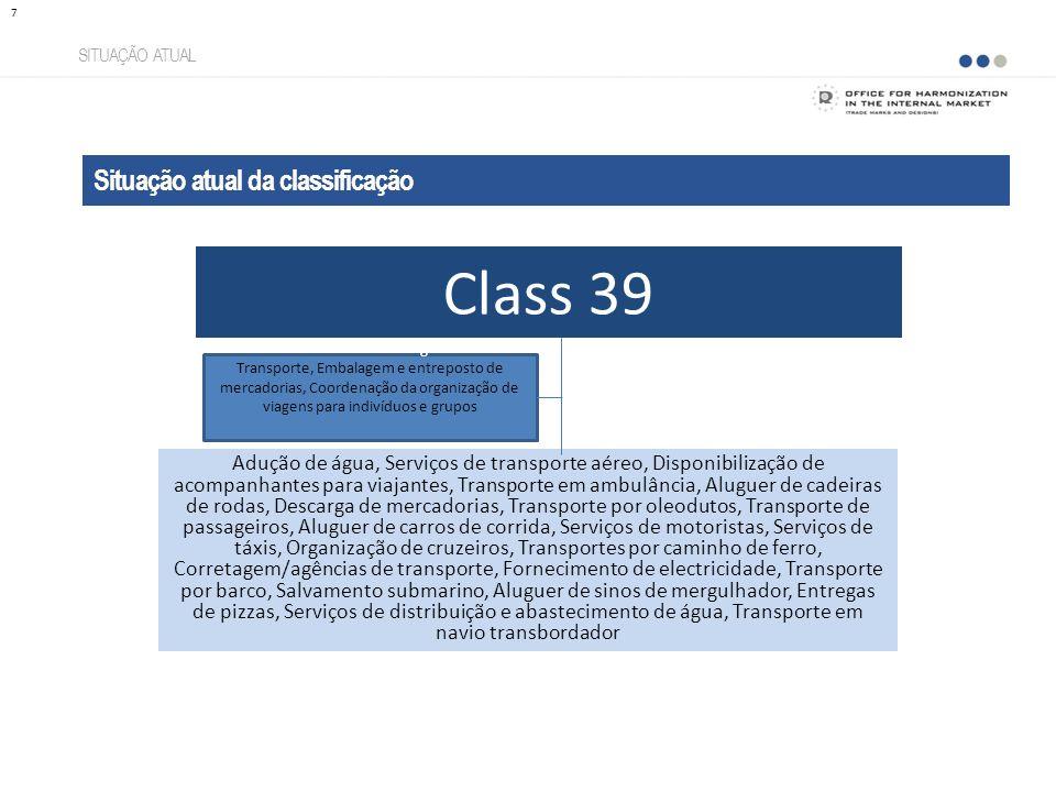 Class 39 Situação atual da classificação