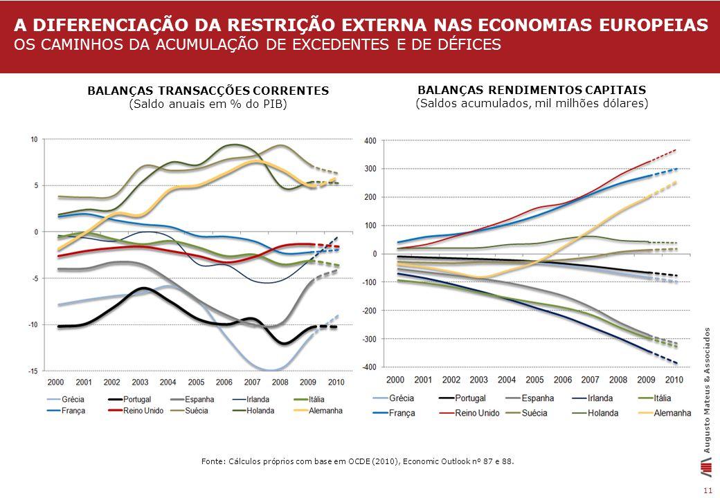 A DIFERENCIAÇÃO DA RESTRIÇÃO EXTERNA NAS ECONOMIAS EUROPEIAS