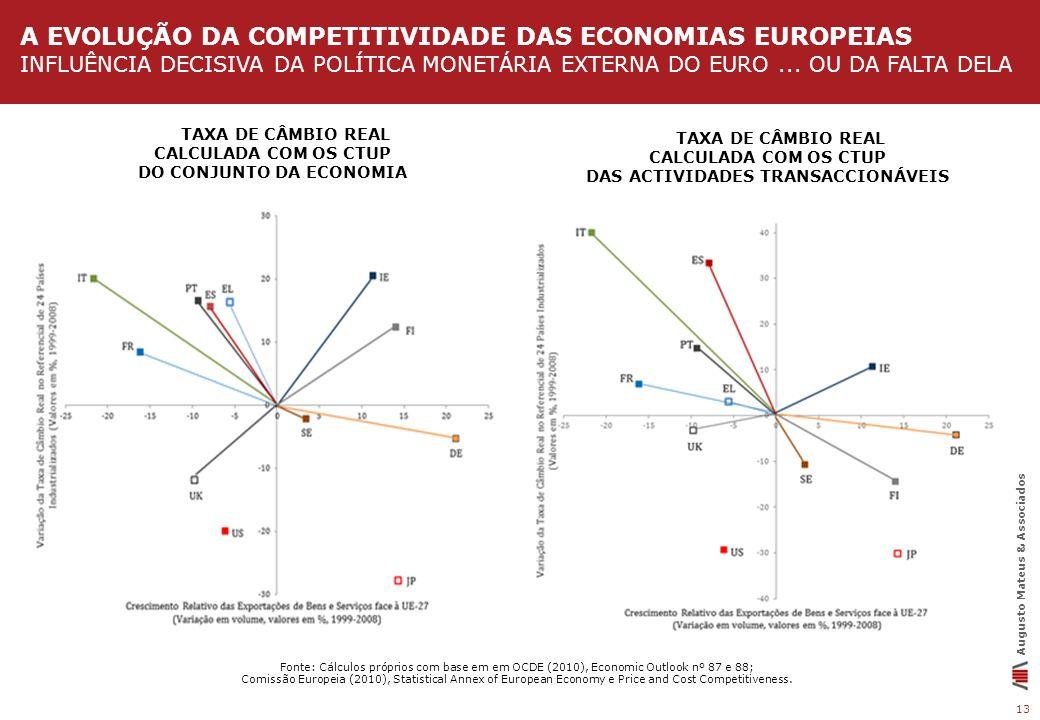 A. TAXA DE CÂMBIO REAL CALCULADA COM OS CTUP DO CONJUNTO DA ECONOMIA