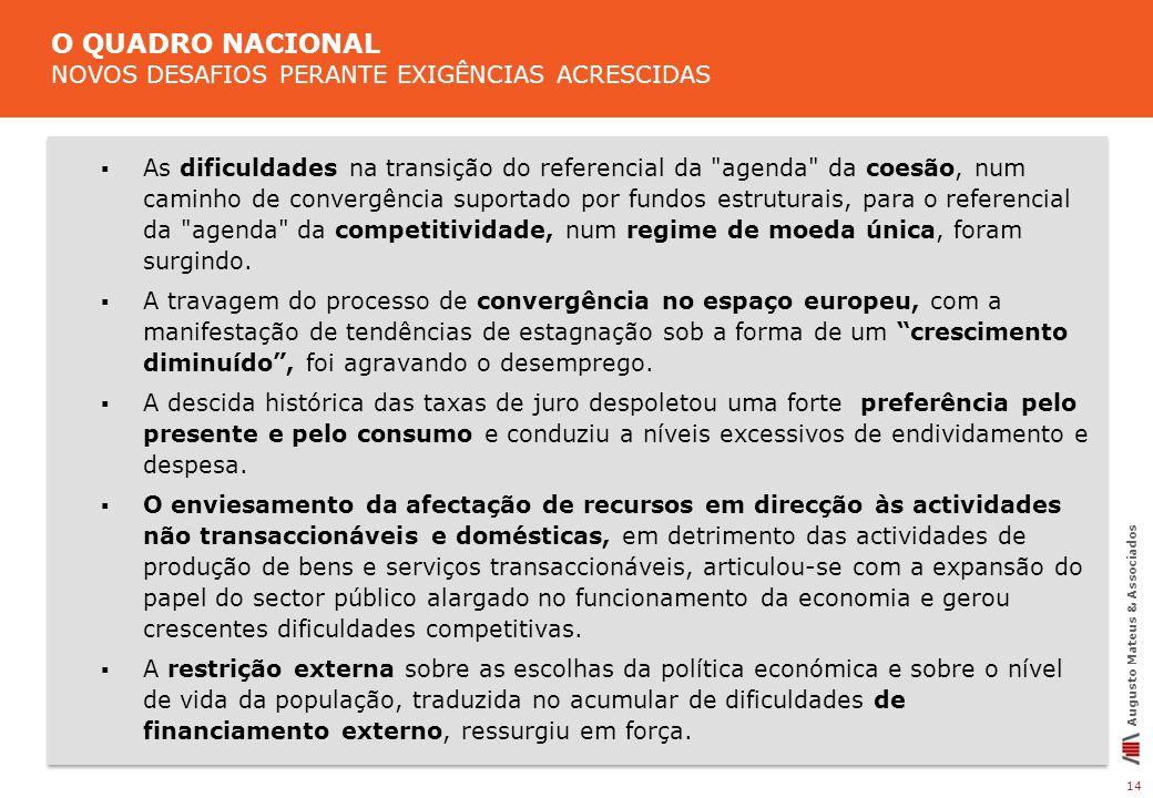 o QUADRO nacional NOVOS DESAFIOS PERANTE EXIGÊNCIAS ACRESCIDAS