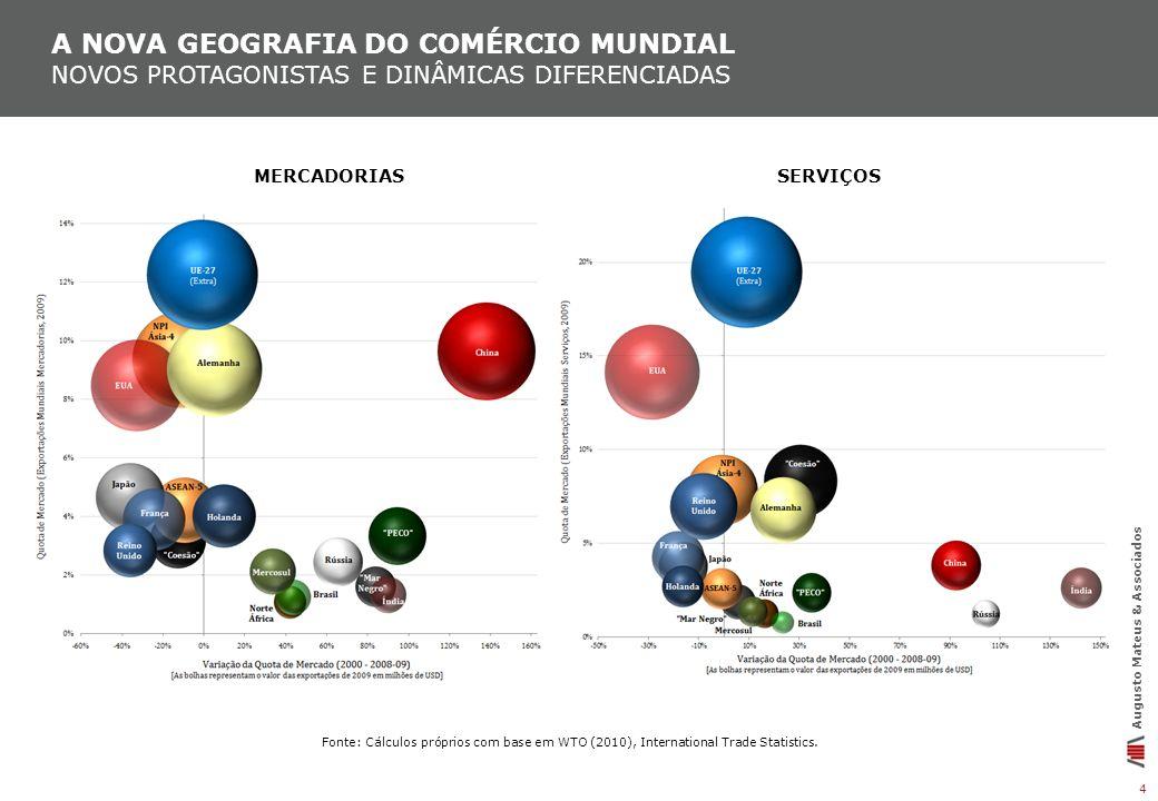 a NOVA GEOGRAFIA DO COMÉRCIO MUNDIAL
