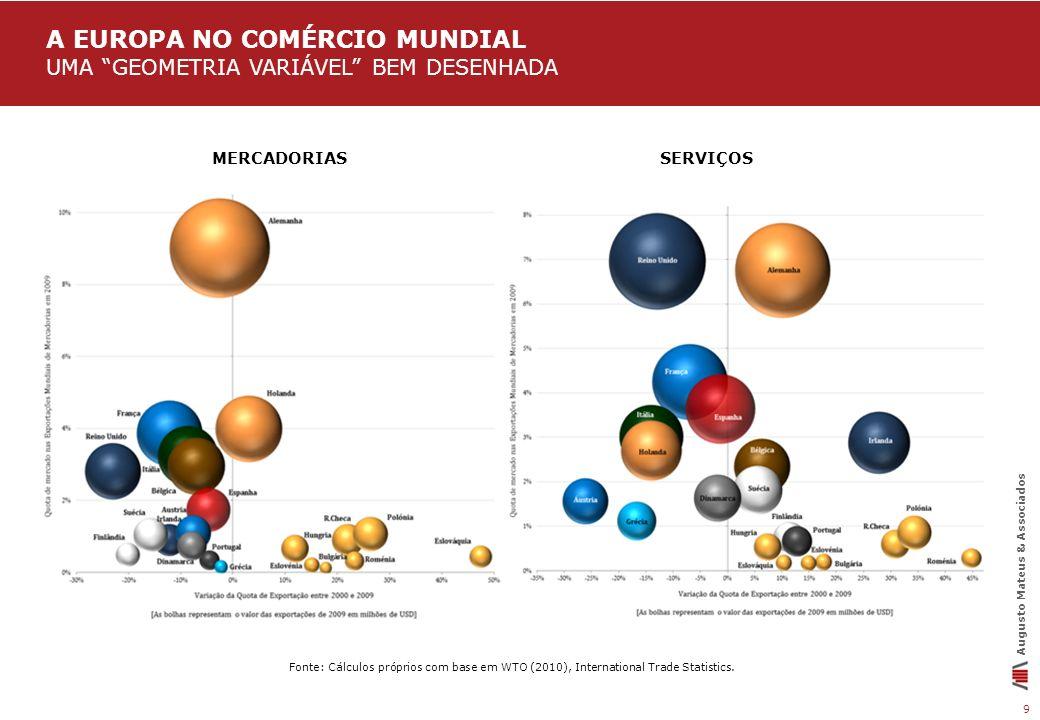 a EUROPA NO COMÉRCIO MUNDIAL