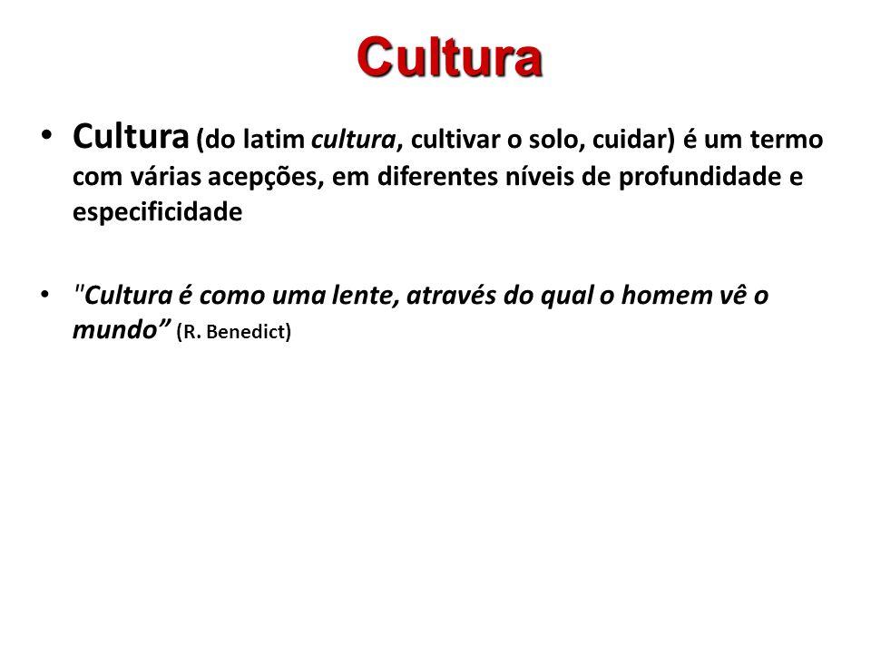 Cultura Cultura (do latim cultura, cultivar o solo, cuidar) é um termo com várias acepções, em diferentes níveis de profundidade e especificidade.