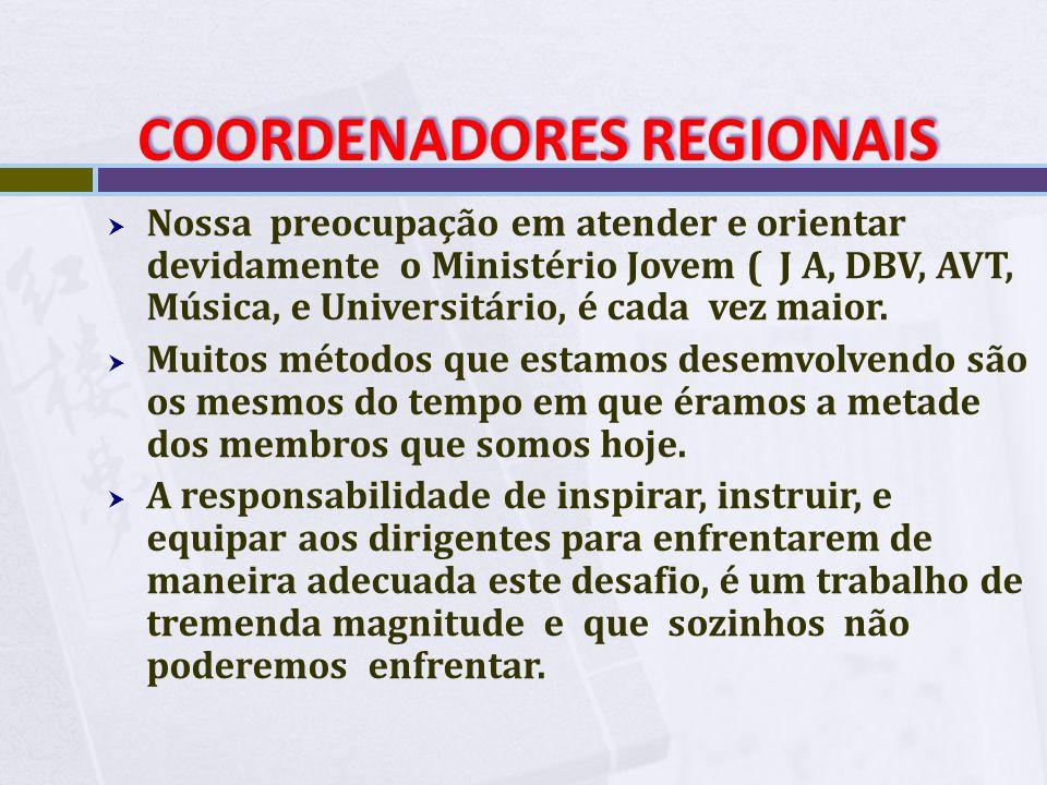 COORDENADORES REGIONAIS